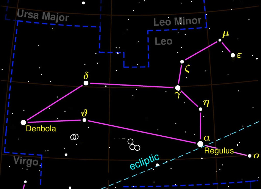 The constellation of Leo relative to the ecliptic.