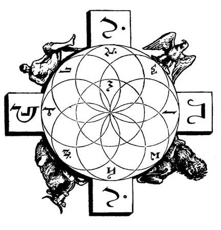 The four signs of the sphinx appear on the Rose Cross symbol which is said to have been worn around the necks of the initiated Magi priests.