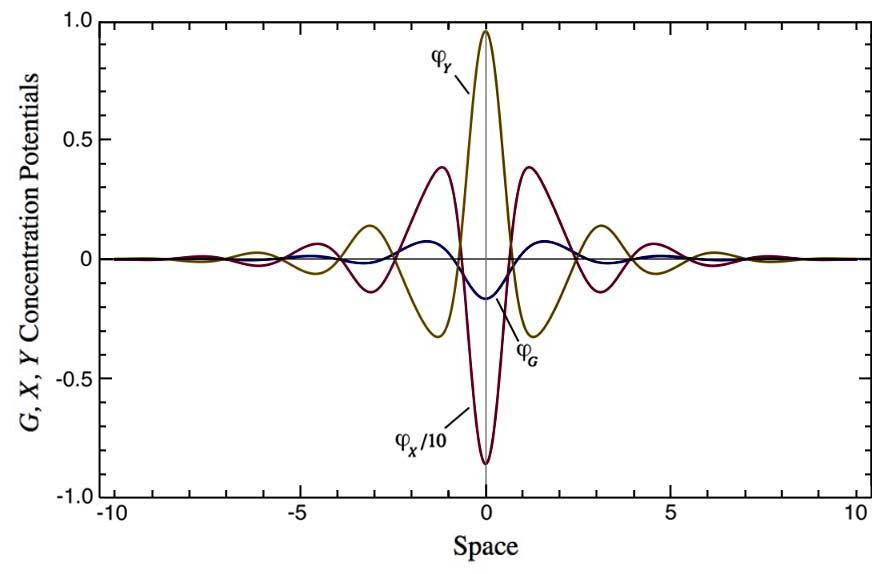particle-3