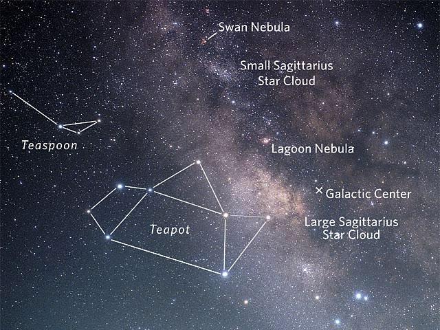 Sagittarius-Teapot-Messiers