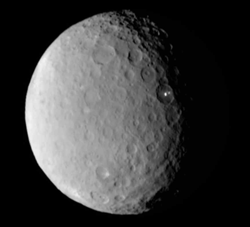 Colonization Of Ceres By A Breakaway Civilization