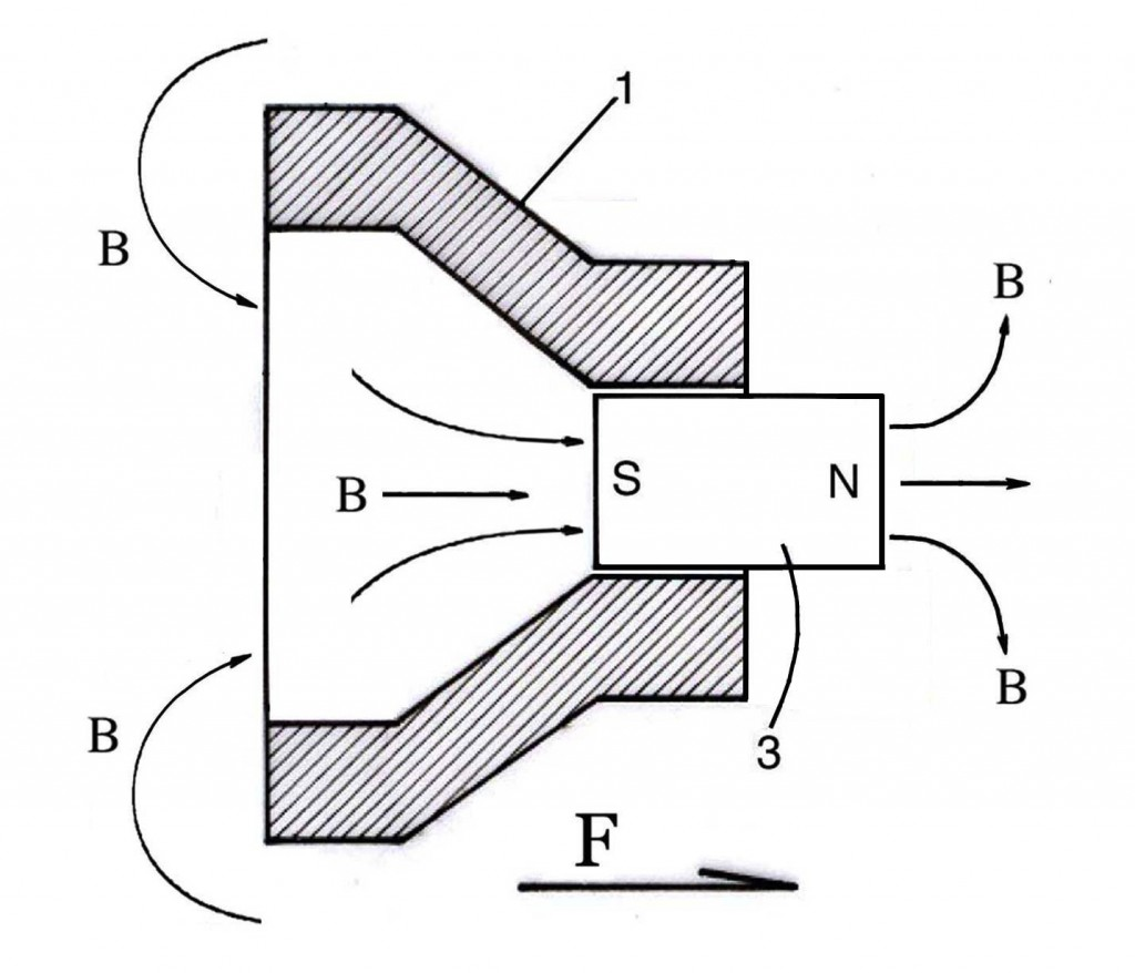 The Nassikas Superconducting Thruster. 1) Conical high-temperature YBCO superconductor. 3) Permanent magnet 0.5 T.