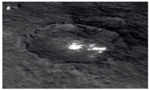 Figure 2a from the December 2015 Nature article showing a perspective view of the Ceres bright spots. Credit: Nature magazine 2015