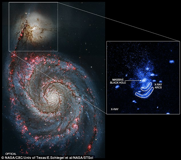 The supermassive core at the centre of the nearby galaxy NGC5195 (pictured at the top of the Whirlpool galaxy, the larger spiral galaxy) has been found to be 'burping' X-ray emitting blasts of hot gas. This has swept up the cooler hydrogen gas at the centre of the galaxy into two arcs shown in inset blue X-ray image. Read more: http://www.dailymail.co.uk/sciencetech/article-3386722/Supermassive-black-hole-caught-BURPING-galactic-gas-Huge-blasts-seen-nearby-galaxy-created-new-stars.html#ixzz3zIxEM5Up Follow us: @MailOnline on Twitter | DailyMail on Facebook