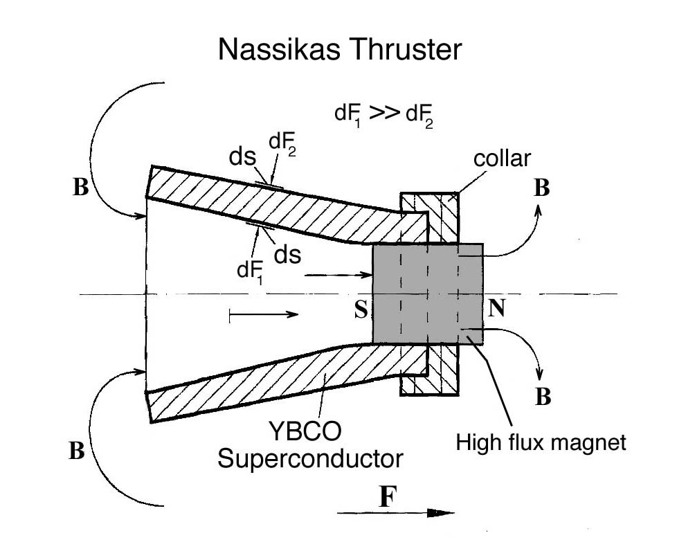 Nassikas Thruster (version 1)